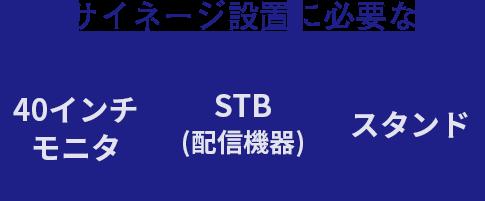 サイネージ設置に必要な 40インチモニタ STB(配信機器) スタンド
