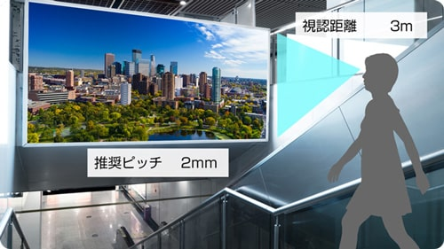 LEDビジョンの推奨ピッチ2mm 視認距離3m